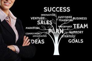 saleswoman, business terms